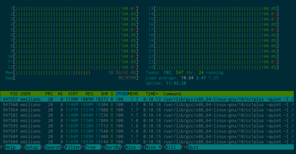 Screen capture of htop showing how much resources ledger takes to build